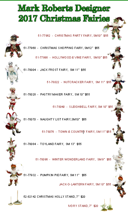 Christmas-Collectable-Fairies-Poster